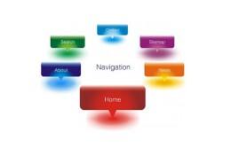 网站导航设计 网站导航优化