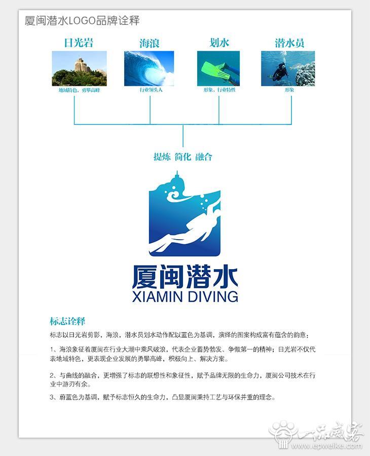 品牌logo设计 企业标志设计 团队设计