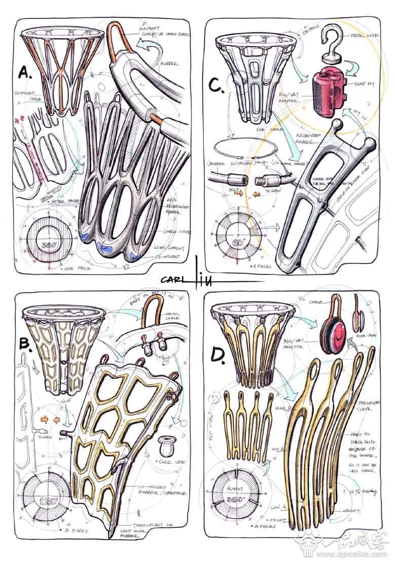 学习工业设计手绘的几个思想误区