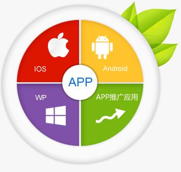 各种快递软件开发系统的作用