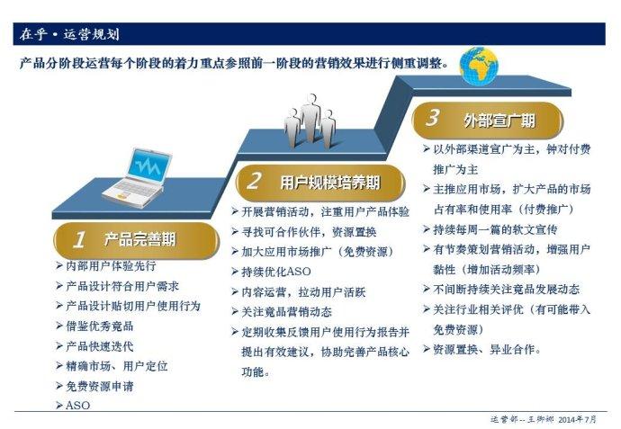 APP产品推广计划中需要考虑的数据指标