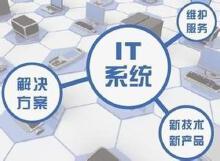 威客服务:[77008] 信息化建设 信息化软件开发 产品定制
