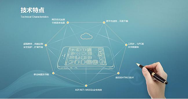 网页设计方法,网页设计中如何展现网站优越性