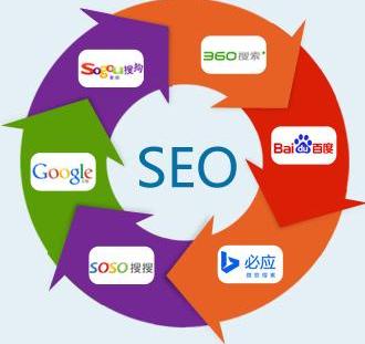 营销型网站优化如何选择网站长尾关键词