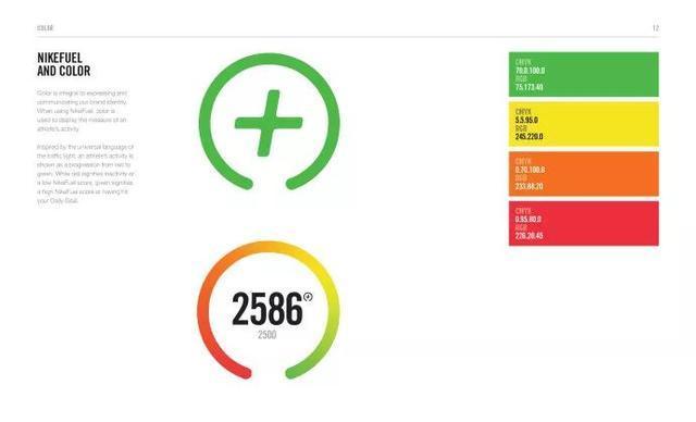 Nike+手环品牌VI设计手册