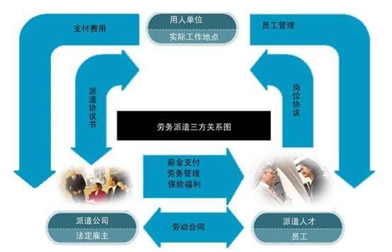劳务管理软件开发