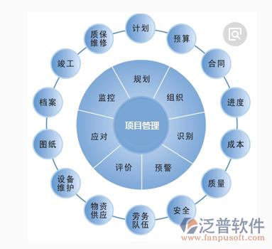 业主方建筑工程项目管理软件系统