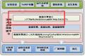 多协议、跨平台数据平台