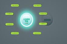 威客服务:[16542] 触屏类交互设计
