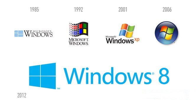 VB程序修改常见错误 设计Windows程序界面的错误