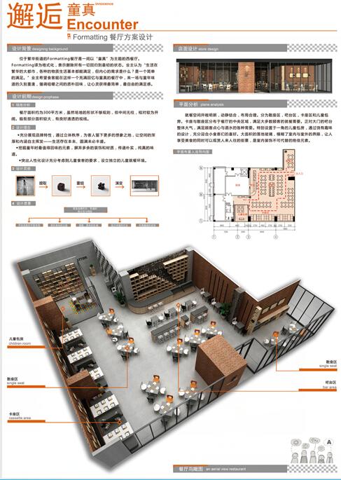 主題餐廳設計