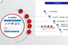 上海市东门中学网上阅卷系统