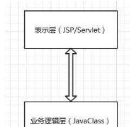 最新、最详细的三层架构模式介绍