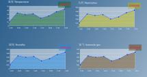 环控智能管理平台