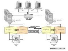 了解概念和逻辑设计 打造更好的数据库设计方案