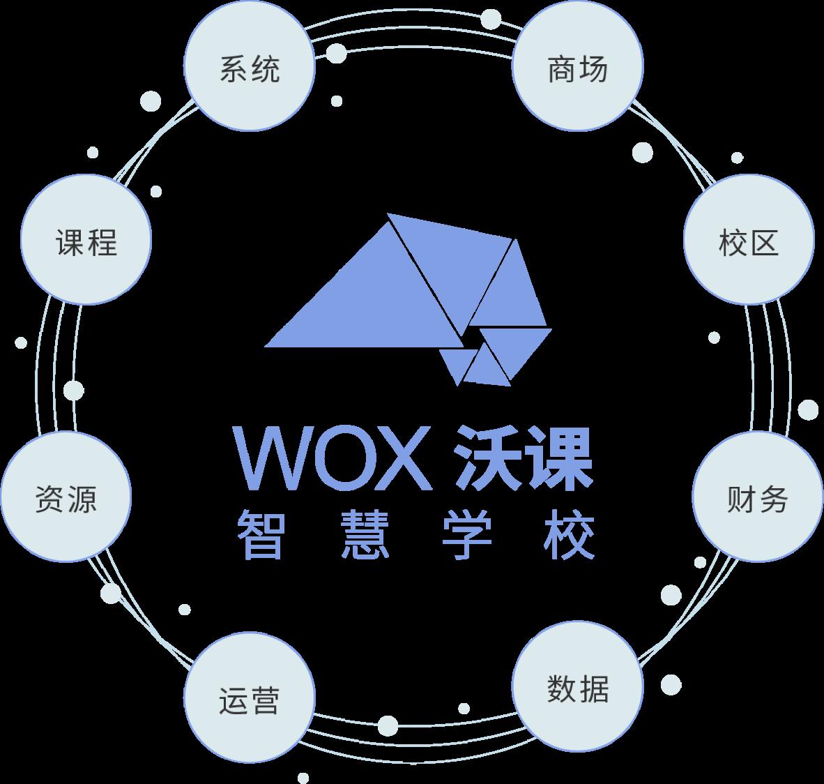 WOX沃课智慧学校