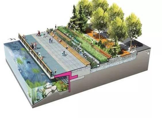 景观3D设计效果图
