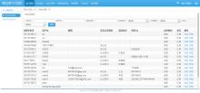 电商网站-电子卡交易(PC后台管理)