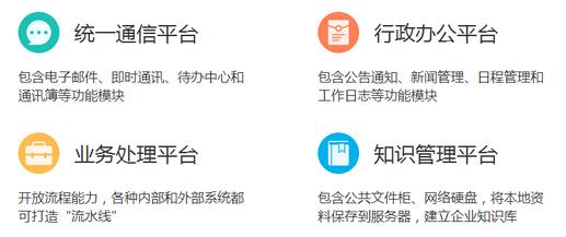 中小企业的oa办公系统软件