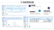 重庆外侨办信息平台