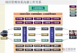 机电安装工程项目管理软件