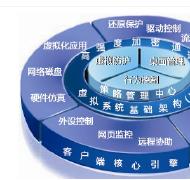 证券行业OA软件开发