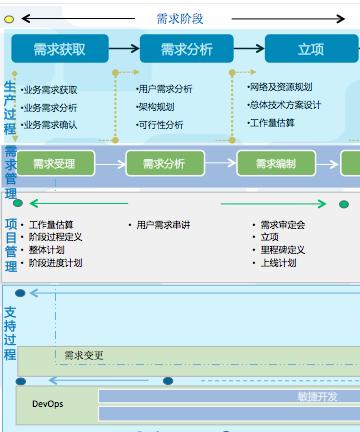 建筑劳务管理软件开发