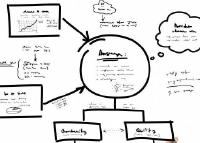 广告营销策划公司要怎样做好企业营销策划呢